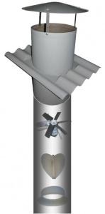 TUB ventilation